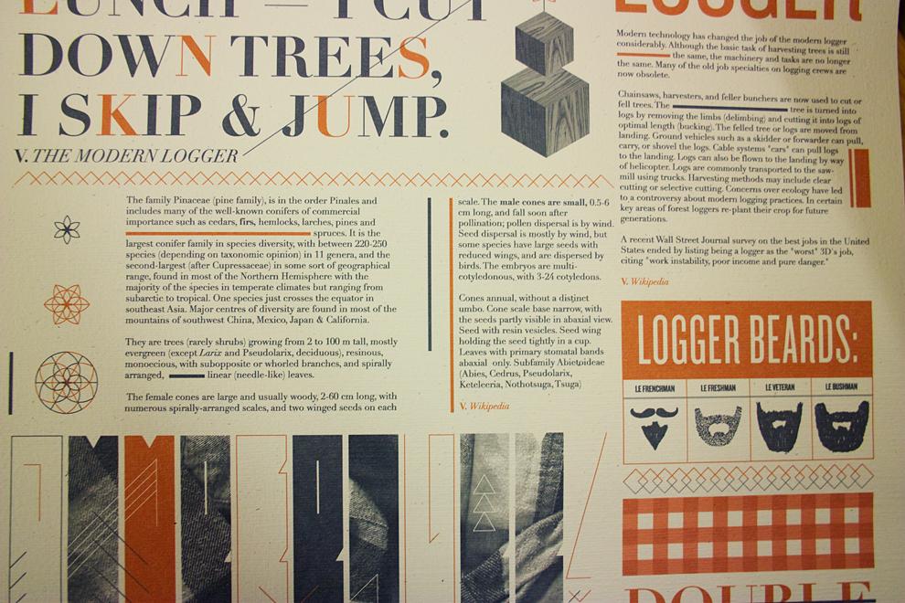 modern logger poster